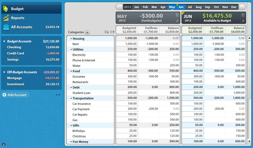 Screenshot of the You Need a Budget software